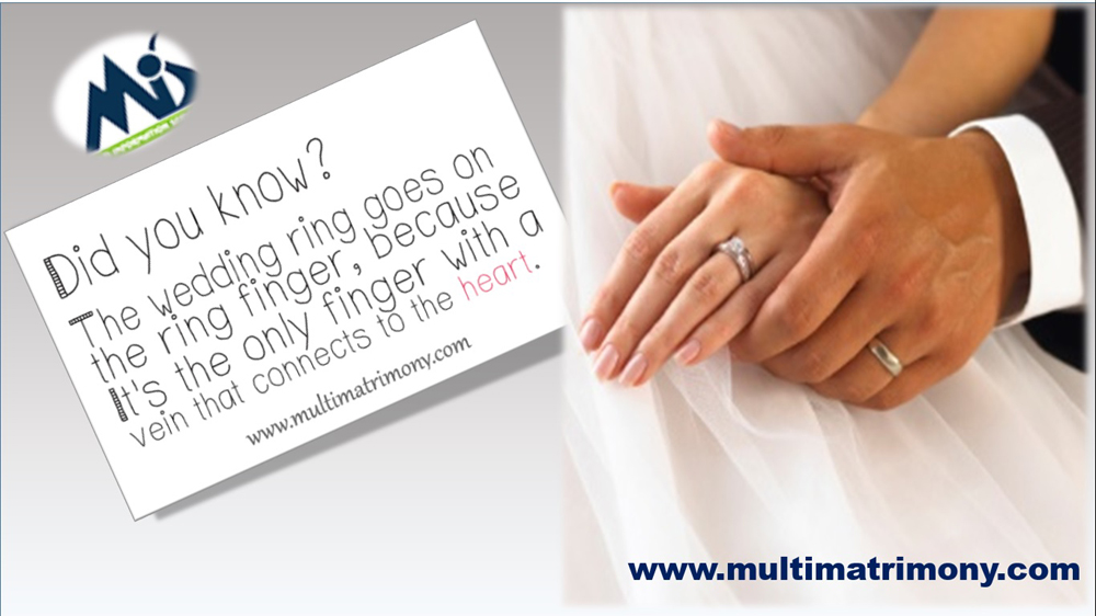 why wedding ring goes on the ring finger Multimatrimony Tamil