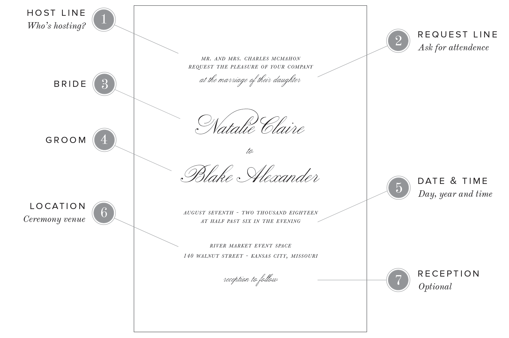 Wedding Invitation Wording | Multimatrimony - Tamil Matrimony Blog