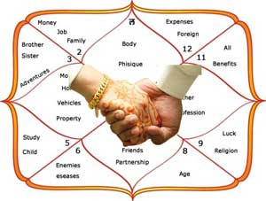 Hindu-Belifs